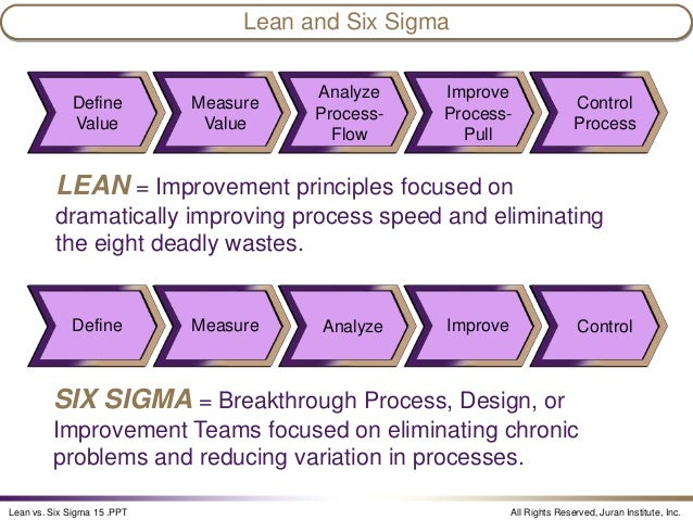 Lean Six Sigma improves plant performance and cuts costs - Bain ...