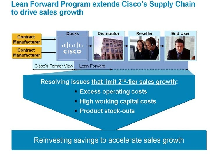 cisco supply chain issues essay As the world's largest designer, manufacturer and seller of networking equipment, cisco systems faces many supply chain sustainability issues, including energy, waste and climate change impacts, among others to address these challenges, cisco has worked to improve energy efficiency, implemented .