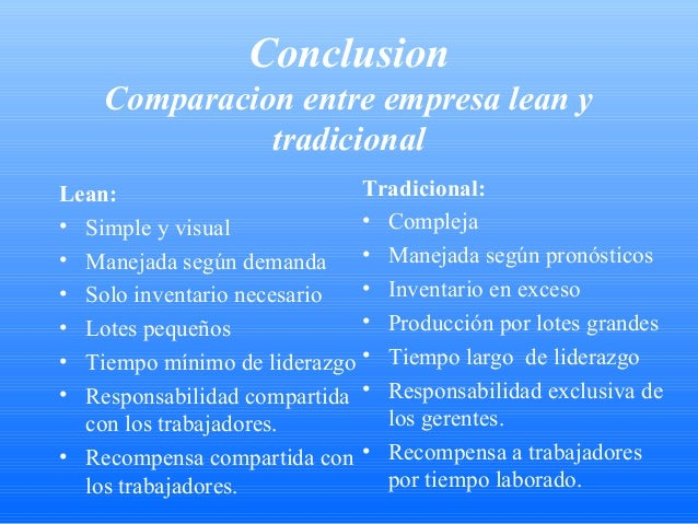 conclusion on lean mfg Incorrect handling of information, time and materials can carelessly lead to the waste of high percentages of available resources the lean enterprise approach.