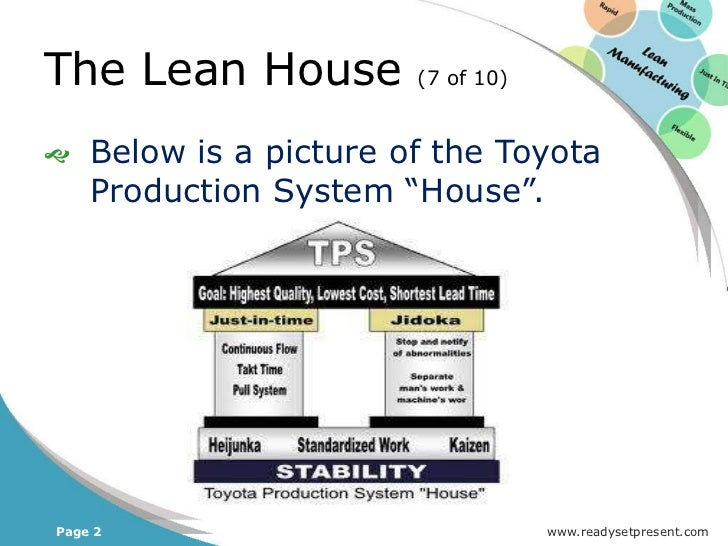 lean manufacturing powerpoint presentation sample