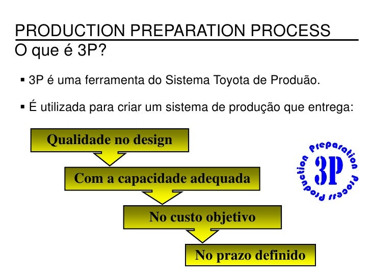 riordan manufacturing lean production for new process design Dmaic to develop a new process plan for the production of new process design: lean manufacturing applying lean manufacturing principals to riordan.