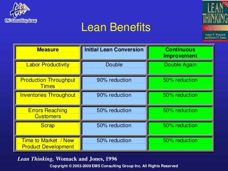 lean manufacturing principle Lean manufacturing principles - a guide to show the principles to follow when using lean manufacturing improvements in your business.