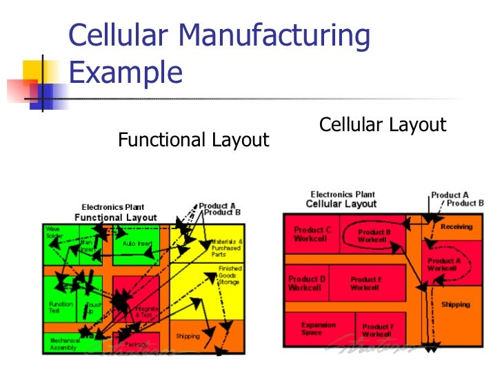 Lean Presentation Ppt on Floor Plan Examples