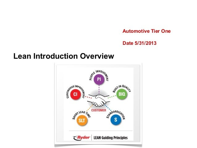 Lean Introduction Overview Automotive Tier One Date 5/31/2013