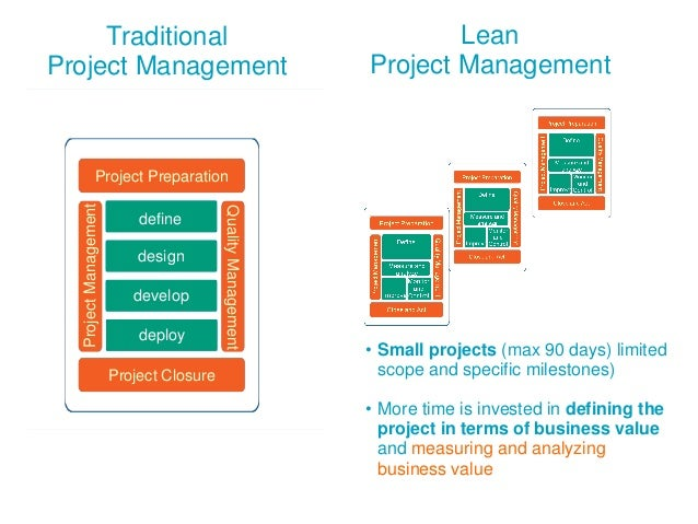 Defining Professionalism Down >> Lean project management