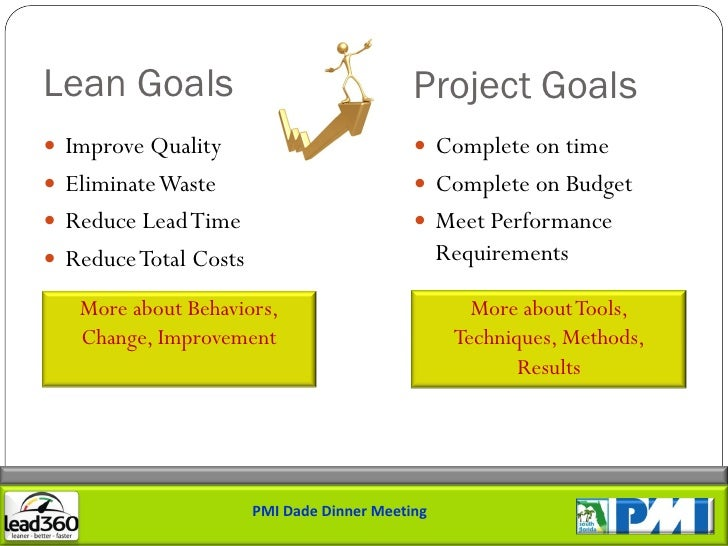 values and goals project Projects undertaken align with the goals and values of the organization this is the most important step in choosing a successful project - no matter the size of the organization white paperdeveloping a project management office.