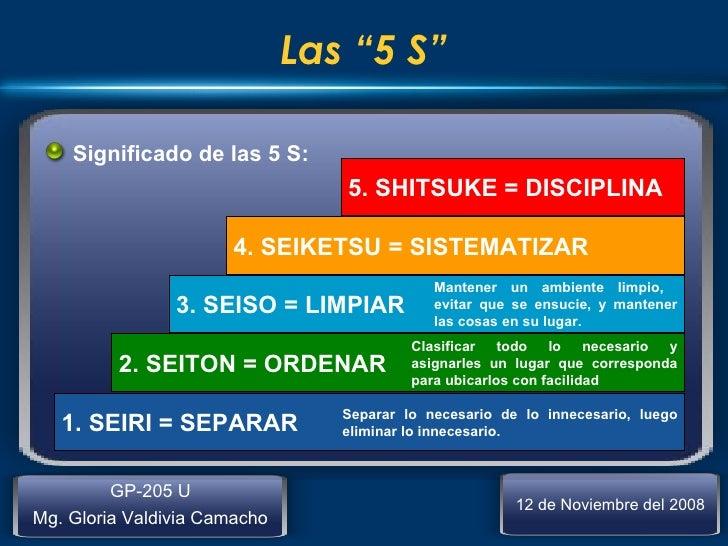 Lean Six Sigma 2