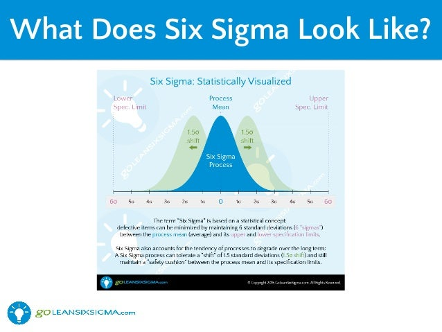 what is six sigma About six sigma - what is lean six sigma, and why are so many companies turning to it or to a lean six sigma environment should you get six sigma training.