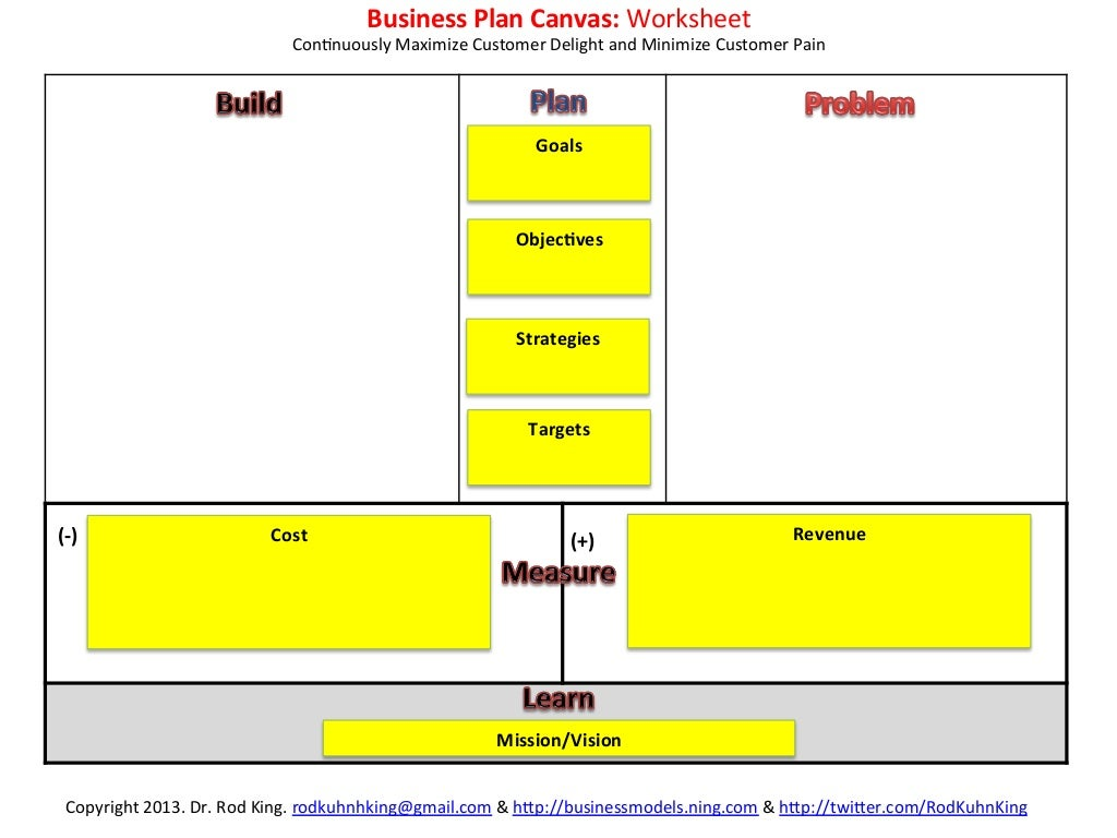 A Lean Canvas is NOT Enough to Replace a Business Plan