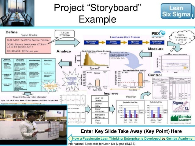 Great Project Storyboard. Project U201cStoryboardu201d Lean Six Sigma Executive Overview  (Case Study) Templates Black Belt Project Storyboard Template Example Lean  Six ...