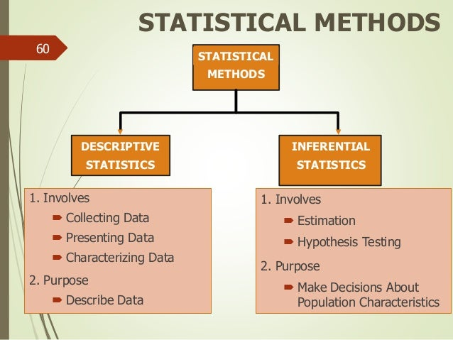 the main purpose of descriptive statistics is to Spss statistics has three main windows, plus a menu bar at the top these allow you to (1) see your data, (2)  descriptive statistics - frequencies.