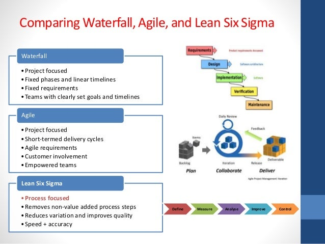thesis lean six sigma