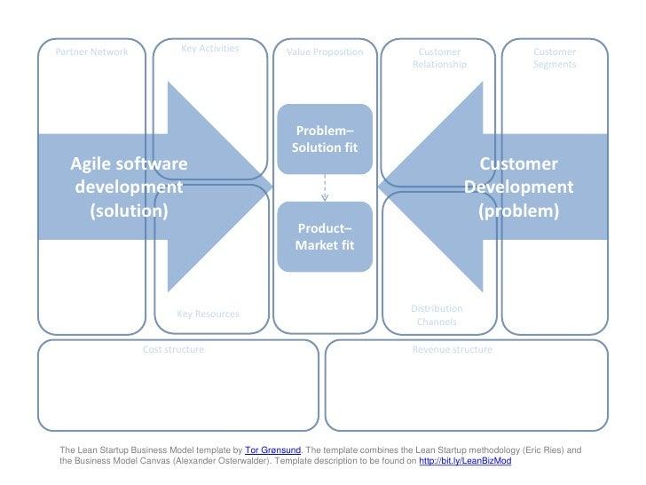 Standardchartered business model innovation hub