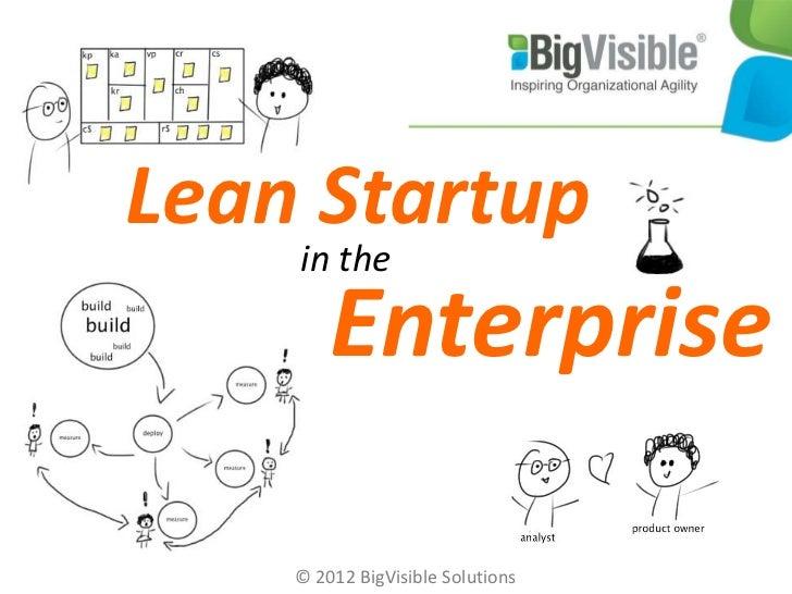 Lean startup methodology summary