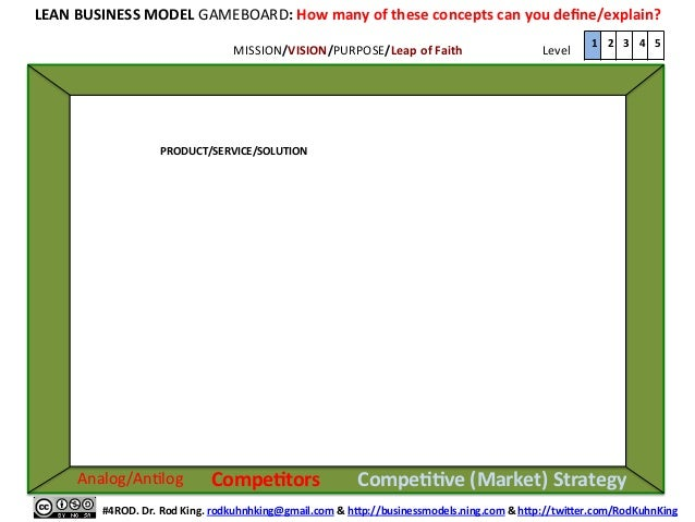 LEAN  BUSINESS  MODEL  GAMEBOARD:  How  many  of  these  concepts  can  you  define/explain?   MISS...
