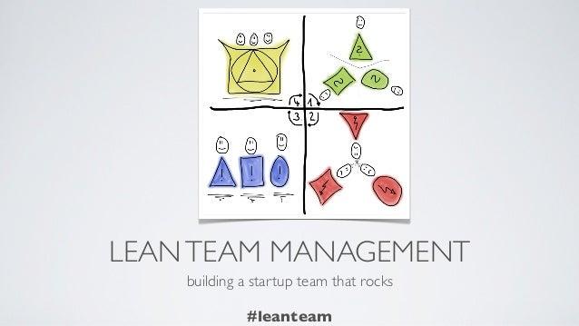 LEAN TEAM MANAGEMENT    building a startup team that rocks             #leanteam