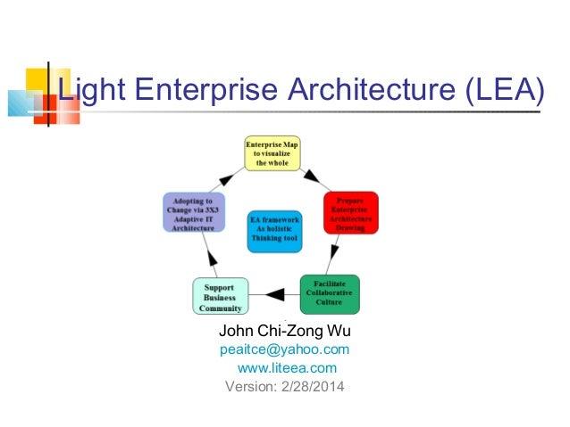 Light Enterprise Architecture introduction