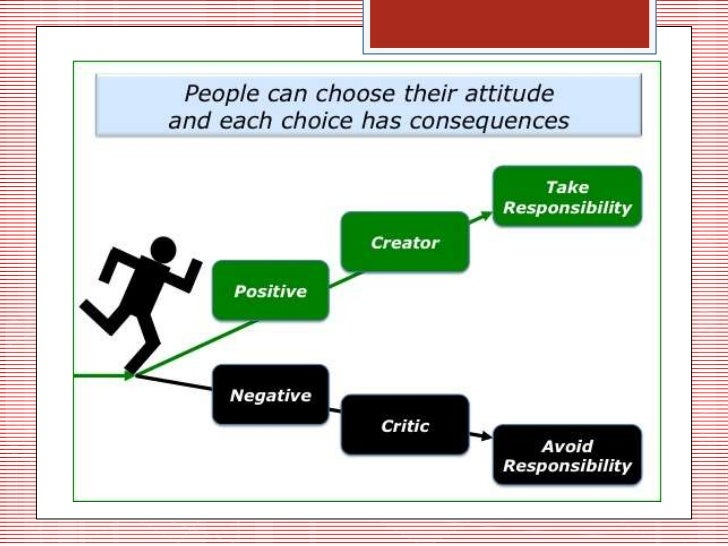 learning attitudes The learning of new attitudes is no different in nature than any other verbal or motor skill, except that opinions relate to a single proposition whereas other skills involve a series of propositions.
