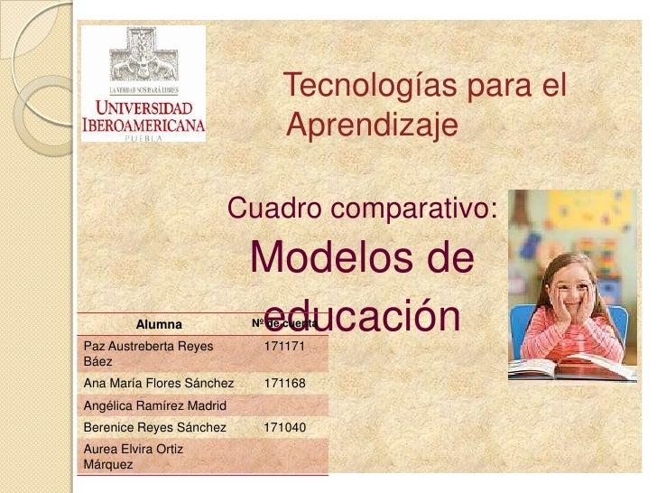 Tecnologías para el Aprendizaje<br />Cuadro comparativo:<br />Modelos de <br />educación<br />