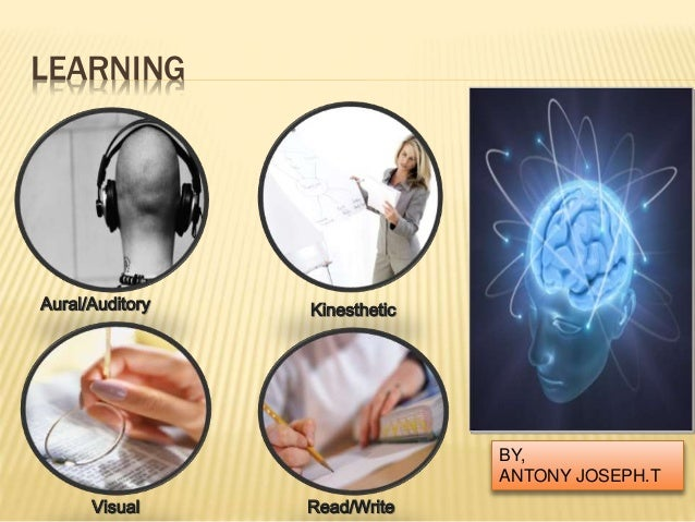 LEARNING KinestheticAural/Auditory Visual Read/Write BY, ANTONY JOSEPH.T