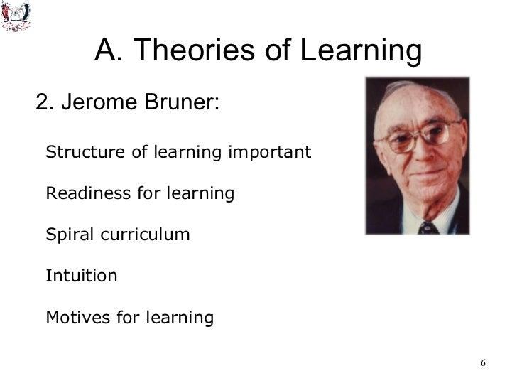 Constructivist Theory (Jerome Bruner ...