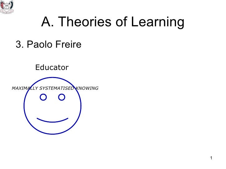 A. Theories of Learning 3. Paolo Freire        EducatorMAXIMALLY SYSTEMATISED KNOWING                                    1