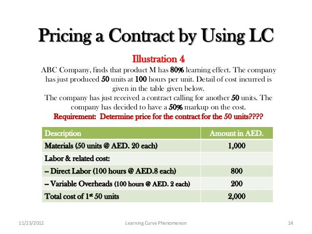 Pricing a Contract by Using lc