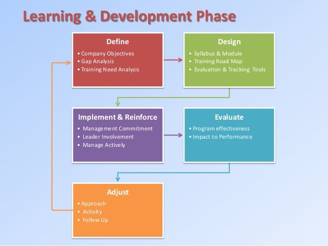 How to Develop a Mentoring Plan How to Develop a Mentoring Plan new images