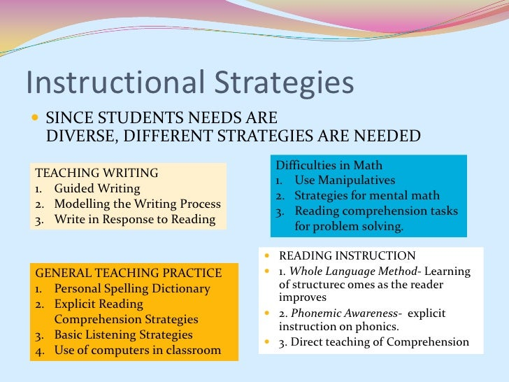 teaching strategies learning disabilities dissertations Recommended citation sanford, karen l, factors that affect the reading comprehension of secondary students with disabilities (2015) doctoral dissertations.