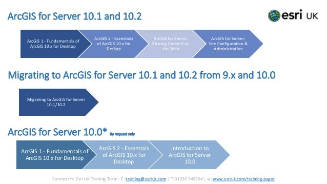 ESRI ArcSDE(SDE) - Web Mapping: mit Open Source-GIS-Tools ...