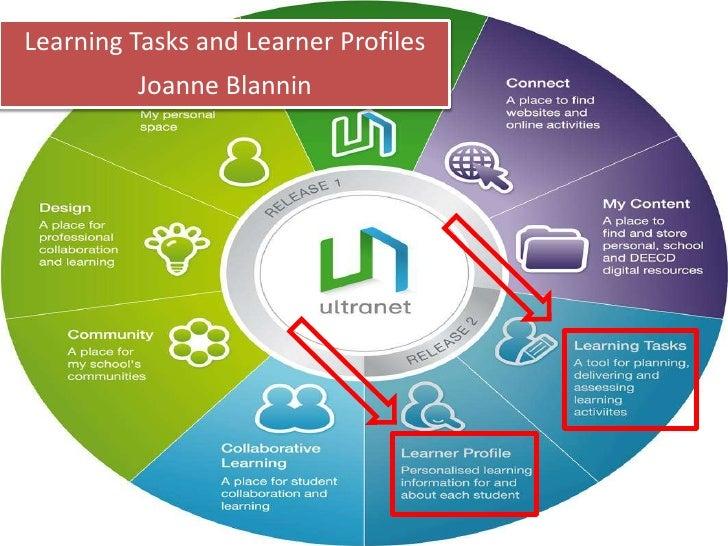 Learning tasks and learner portfolios jblannin