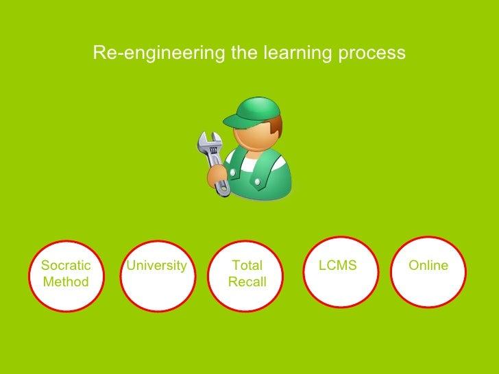 Learning Technology Process Chart (June 2009) 2