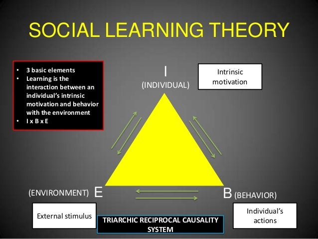 an analysis of albert bandura on his theory which is based on observational learning and modeling be Albert bandura's social cognitive theory is rooted in traditional learning theory (observational learning) utilizing peer modeling.