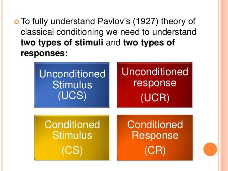 a review of the conditioned reflex concept of ivan petrovich pavlov Ivan petrovich pavlov essay examples  a review of the conditioned reflex concept of ivan petrovich pavlov 560 words 1.