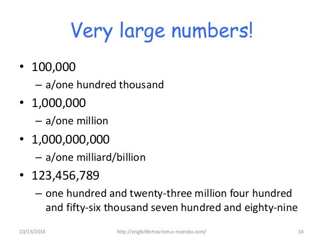 How to write 12 million in figures