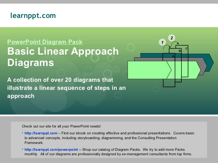 PowerPoint Diagram Pack Basic Linear Approach Diagrams A collection of over 20 diagrams that illustrate a linear sequence ...