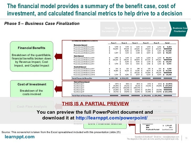 Financial Modeling Excel Templates Free