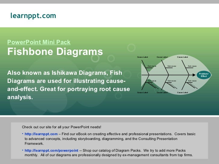 fishbone diagramspowerpoint mini pack fishbone diagrams also known as ishikawa diagrams  fish diagrams are used for