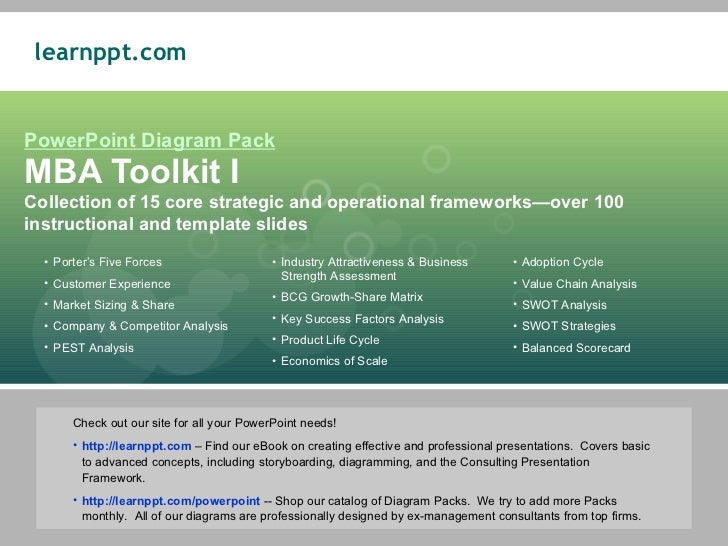 PowerPoint Diagram Pack MBA Toolkit I Collection of 15 core strategic and operational frameworks—over 100 instructional an...