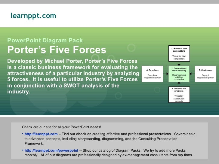 PowerPoint Diagram Pack Porter's Five Forces Developed by Michael Porter, Porter's Five Forces is a classic business frame...
