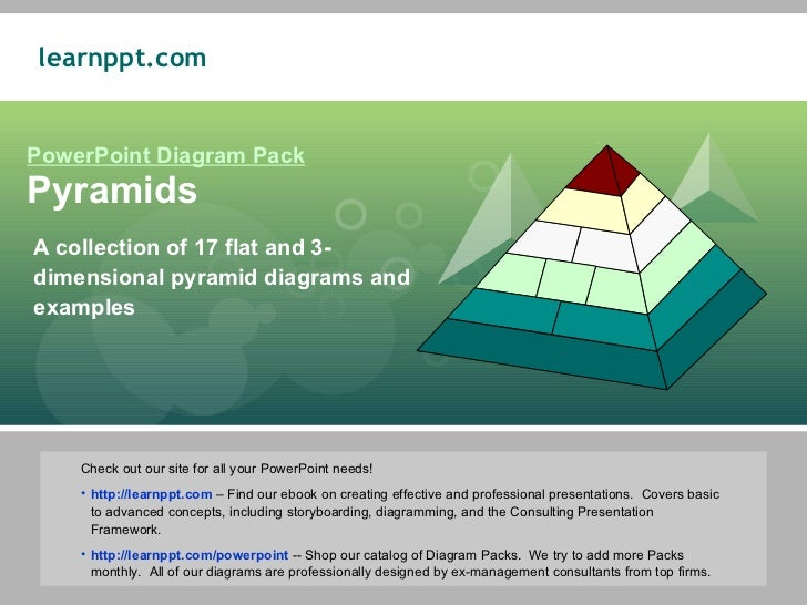 PowerPoint Diagram Pack Pyramids A collection of 17 flat and 3-dimensional pyramid diagrams and examples <ul><li>Check out...