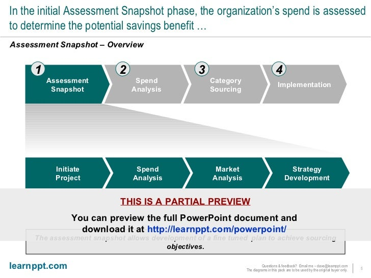 procurement analysis implementation 311 analysis  are in place for project implementation and to improve procurement performance while designing and testing innovative and relevant analytical.
