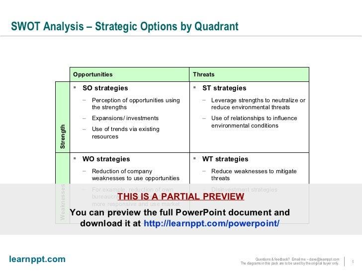 Stock options analysis