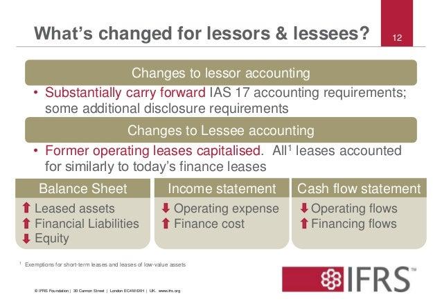 International accounting standards board (iasb) - ias plus