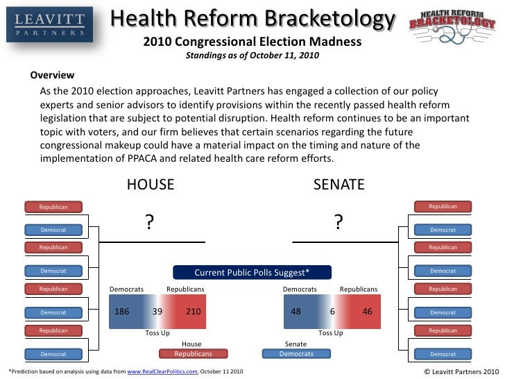 Health Reform Bracketology