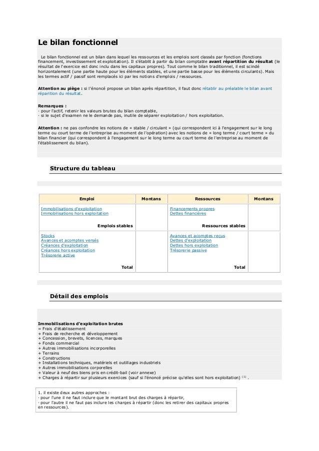 Le bilan fonctionnel Le bilan fonctionnel est un bilan dans lequel les ressources et les emplois sont classés par fonction...