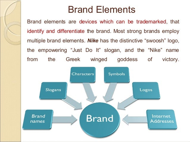 9 element of brand positioning Brand elements lead to brand equity: differentiate or die brand element will have its consumer grasp the meaning of a brand in terms of its positioning.