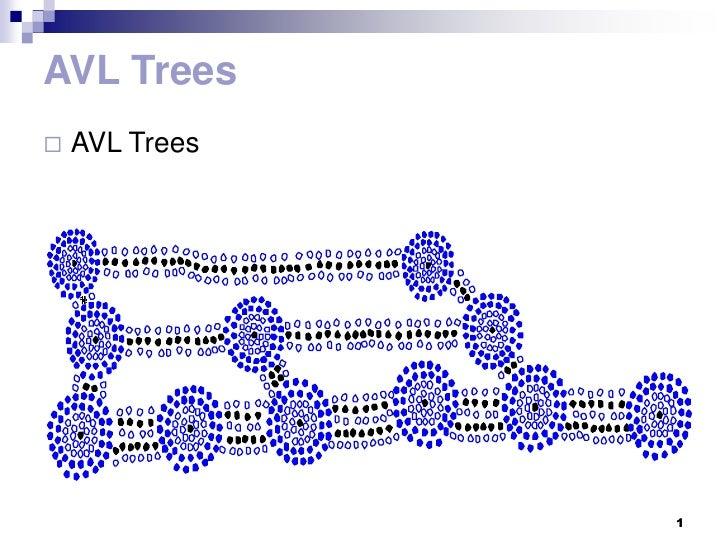 AVL Trees   AVL Trees                1