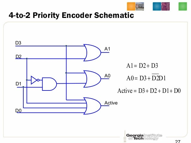 Bit Priority Encoder Logic Diagram on encoder wiring-diagram, block diagram, encoder logic circuit,