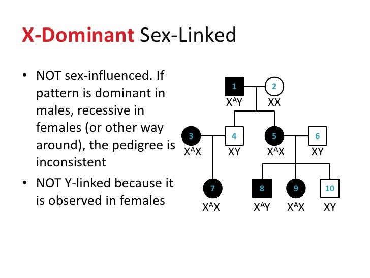 sex-linked disorders dominant